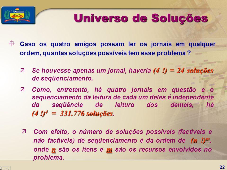 Universo de Soluções Caso os quatro amigos possam ler os jornais em qualquer ordem, quantas soluções possíveis tem esse problema