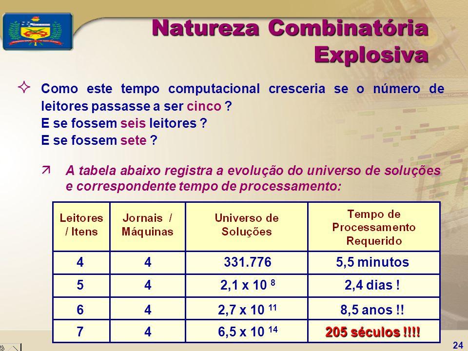 Natureza Combinatória Explosiva