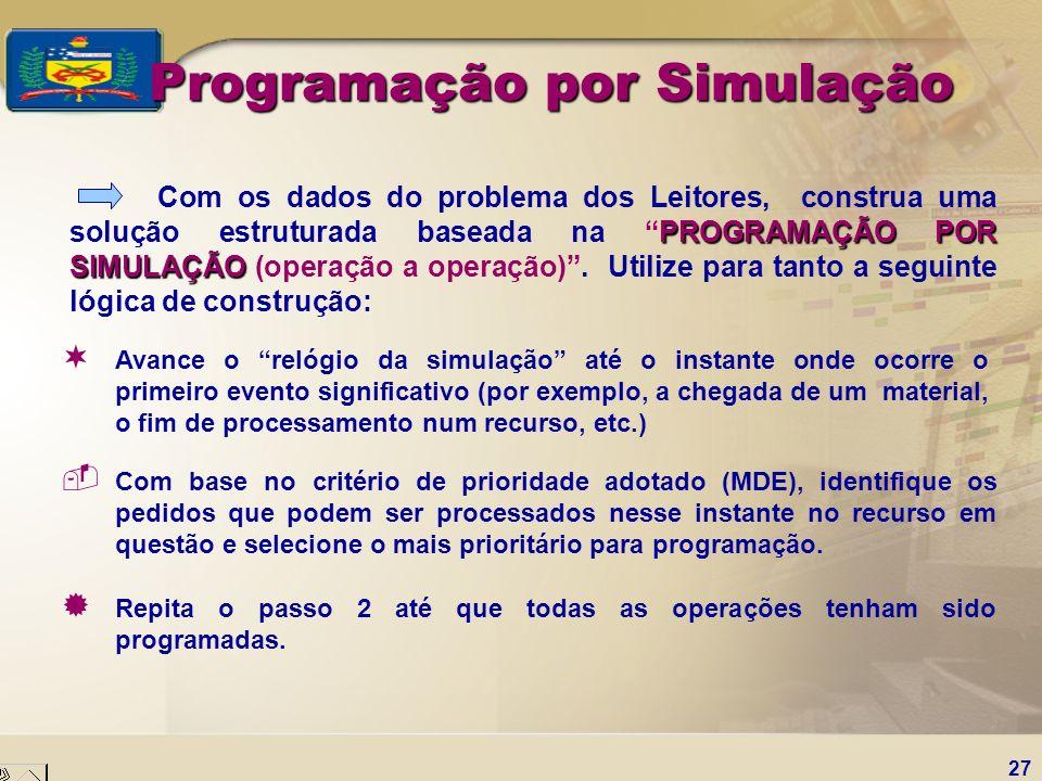 Programação por Simulação