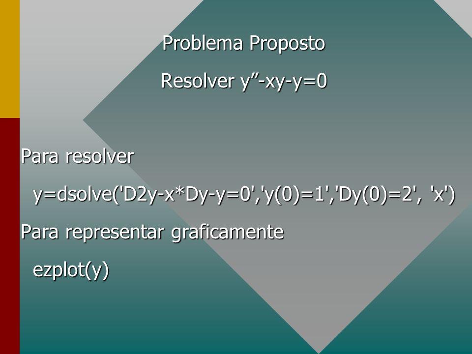 Problema Proposto Resolver y -xy-y=0. Para resolver. y=dsolve( D2y-x*Dy-y=0 , y(0)=1 , Dy(0)=2 , x )
