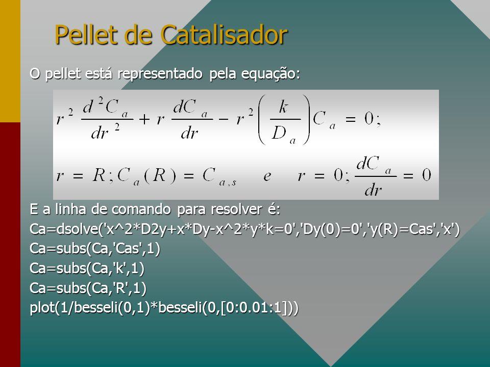 Pellet de Catalisador O pellet está representado pela equação: