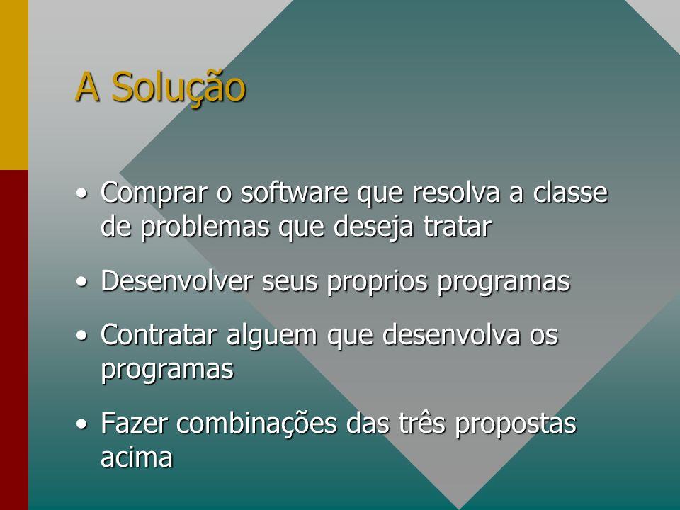 A Solução Comprar o software que resolva a classe de problemas que deseja tratar. Desenvolver seus proprios programas.