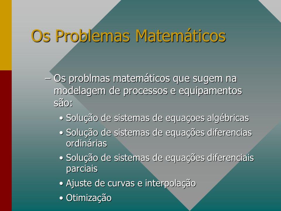 Os Problemas Matemáticos