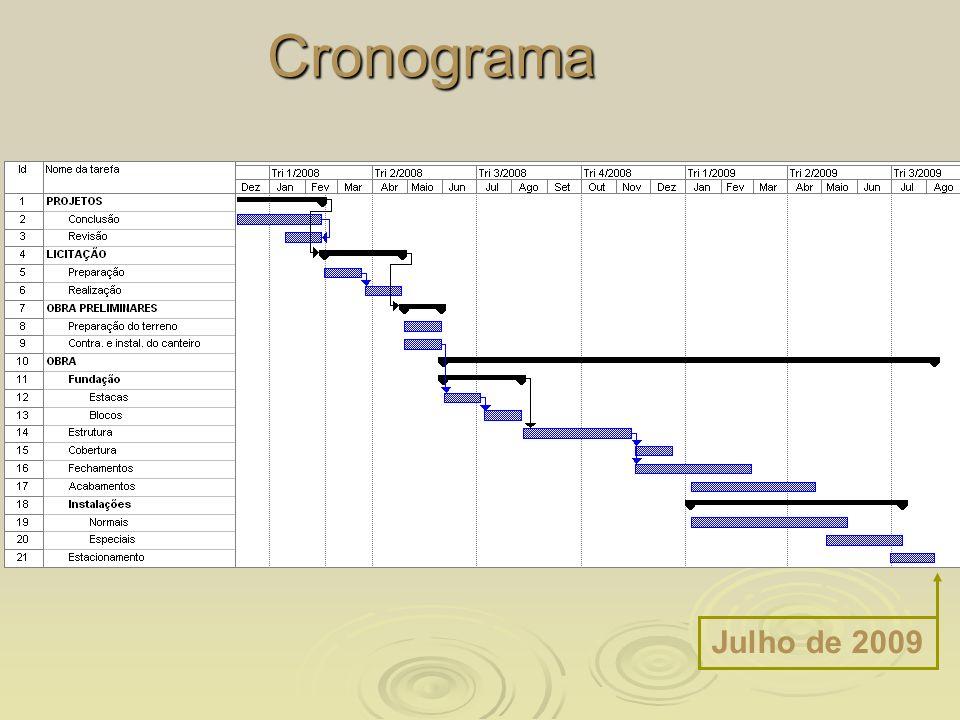 Cronograma Julho de 2009