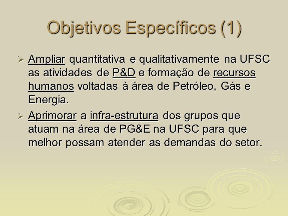 Objetivos Específicos (1)