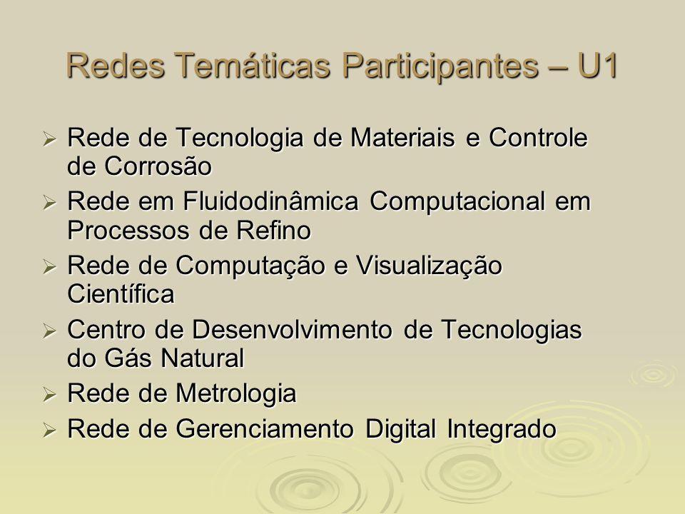 Redes Temáticas Participantes – U1