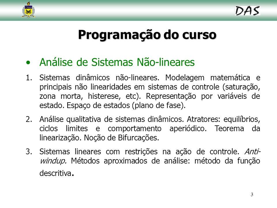Programação do curso Análise de Sistemas Não-lineares