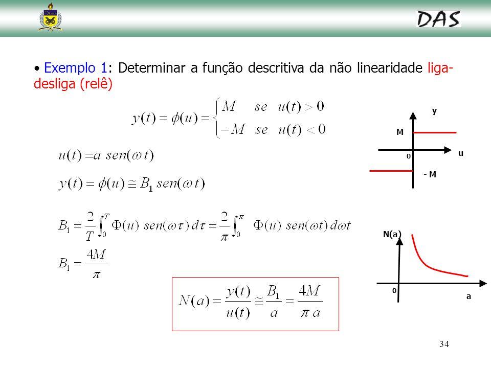 Exemplo 1: Determinar a função descritiva da não linearidade liga-desliga (relê)