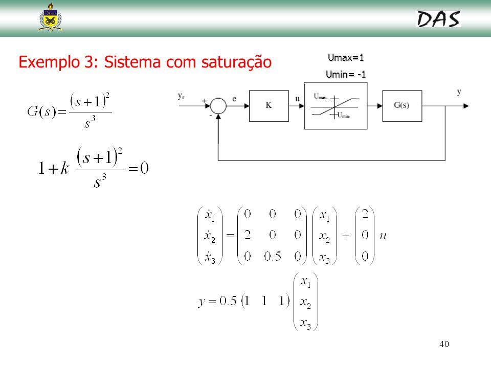 Exemplo 3: Sistema com saturação