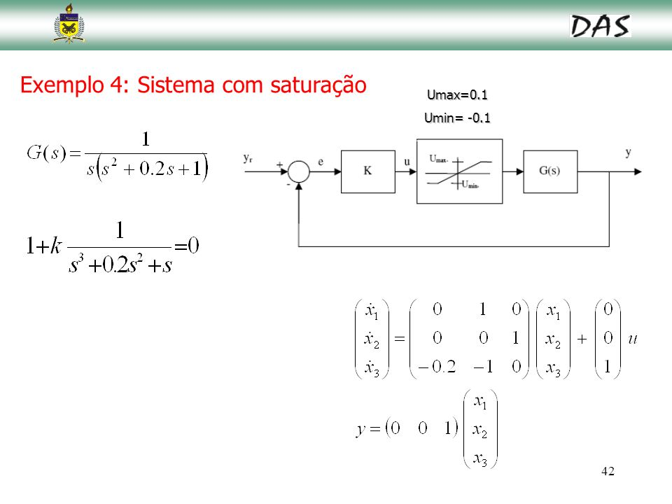Exemplo 4: Sistema com saturação