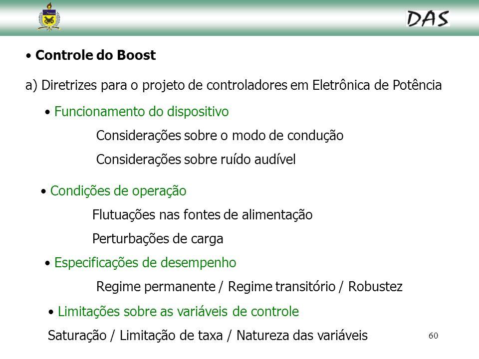 Controle do Boost Diretrizes para o projeto de controladores em Eletrônica de Potência. Funcionamento do dispositivo.