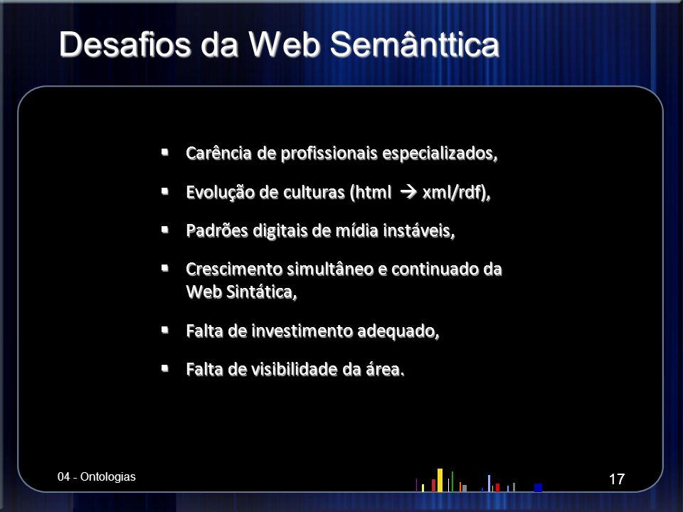 Desafios da Web Semânttica