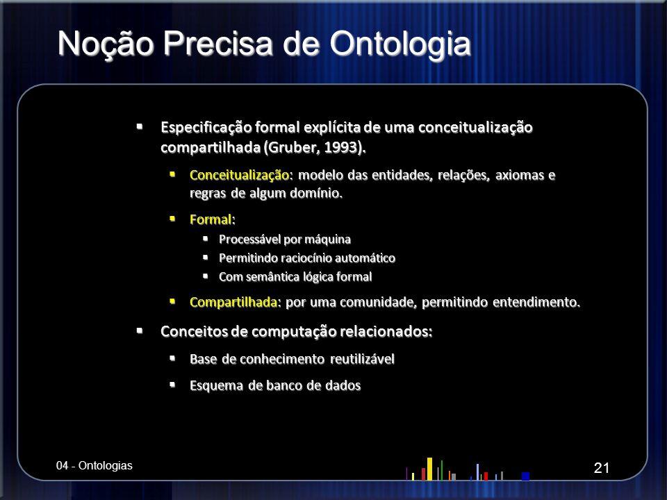Noção Precisa de Ontologia