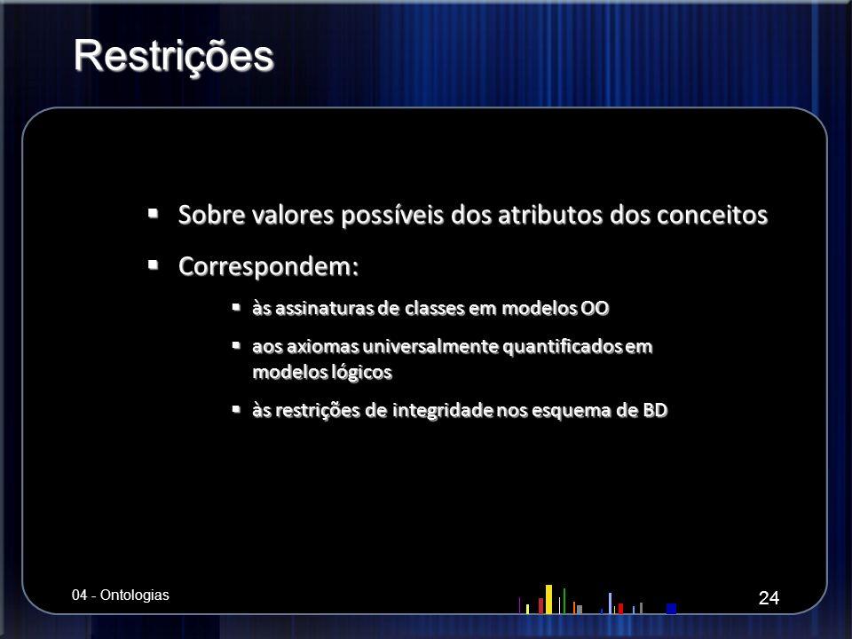 Restrições Sobre valores possíveis dos atributos dos conceitos