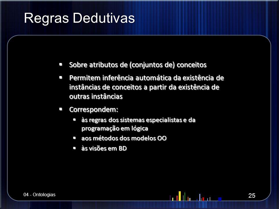 Regras Dedutivas Sobre atributos de (conjuntos de) conceitos