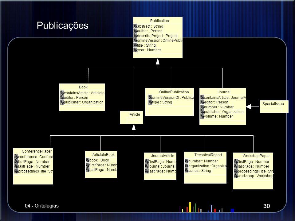 Publicações 04 - Ontologias ConferencePaper conference : Conference
