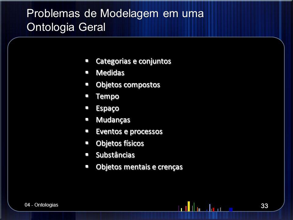 Problemas de Modelagem em uma Ontologia Geral