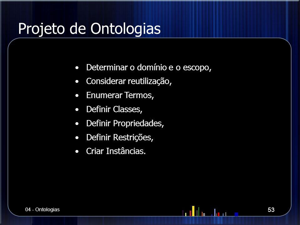 Projeto de Ontologias Determinar o domínio e o escopo,