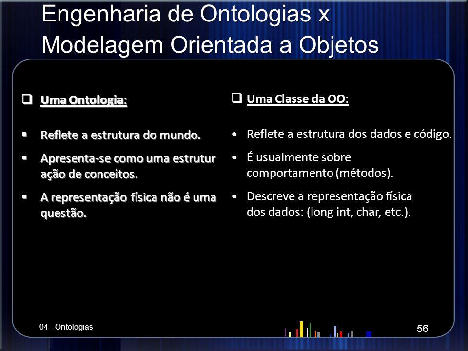 Engenharia de Ontologias x Modelagem Orientada a Objetos