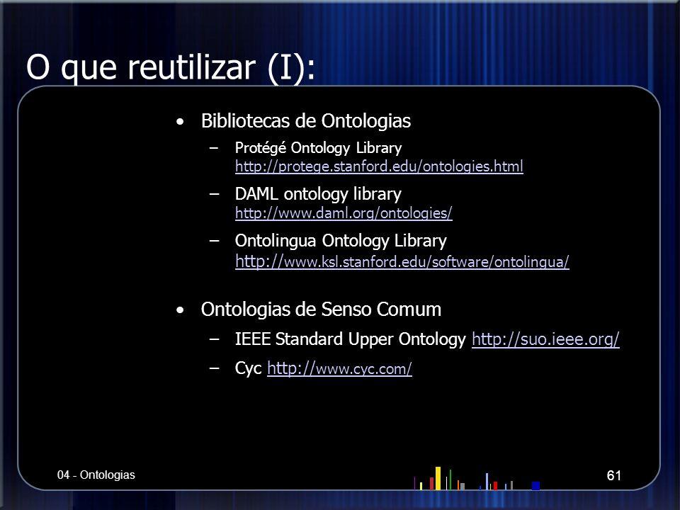 O que reutilizar (I): Bibliotecas de Ontologias