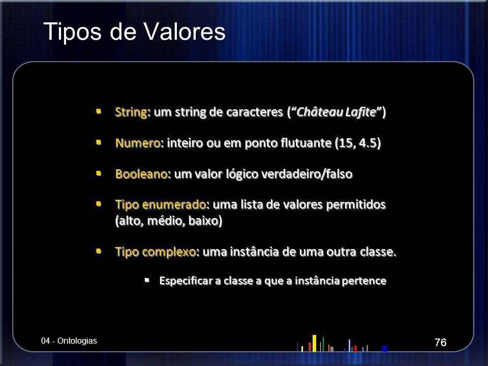 Tipos de Valores String: um string de caracteres ( Château Lafite )