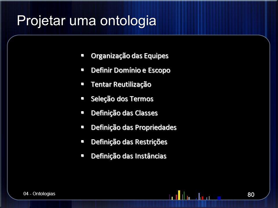 Projetar uma ontologia