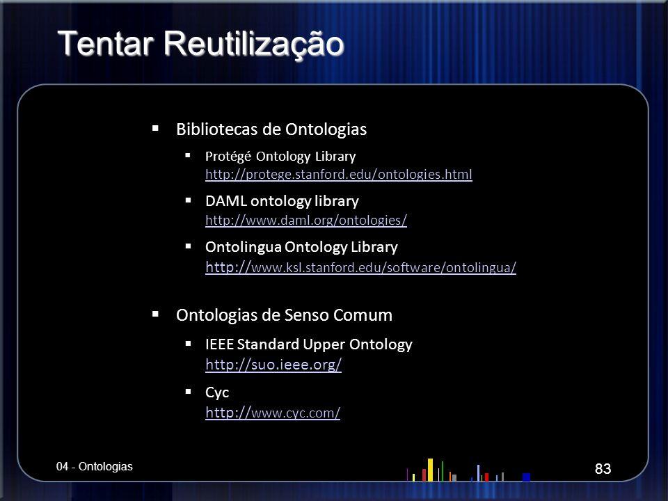 Tentar Reutilização Bibliotecas de Ontologias