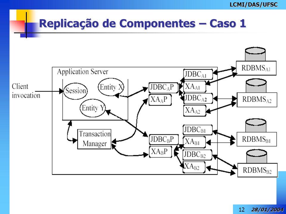 Replicação de Componentes – Caso 1