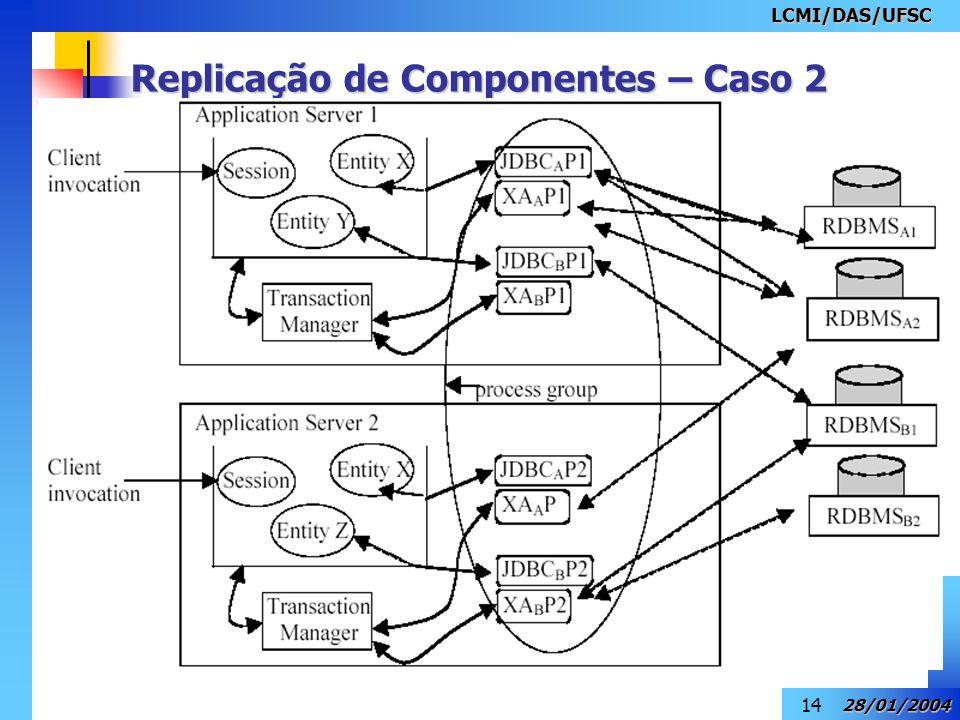 Replicação de Componentes – Caso 2