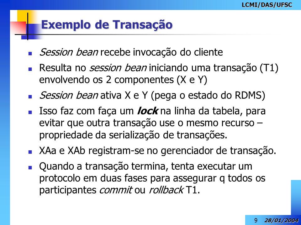 Exemplo de Transação Session bean recebe invocação do cliente