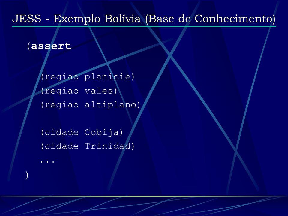 JESS - Exemplo Bolívia (Base de Conhecimento)