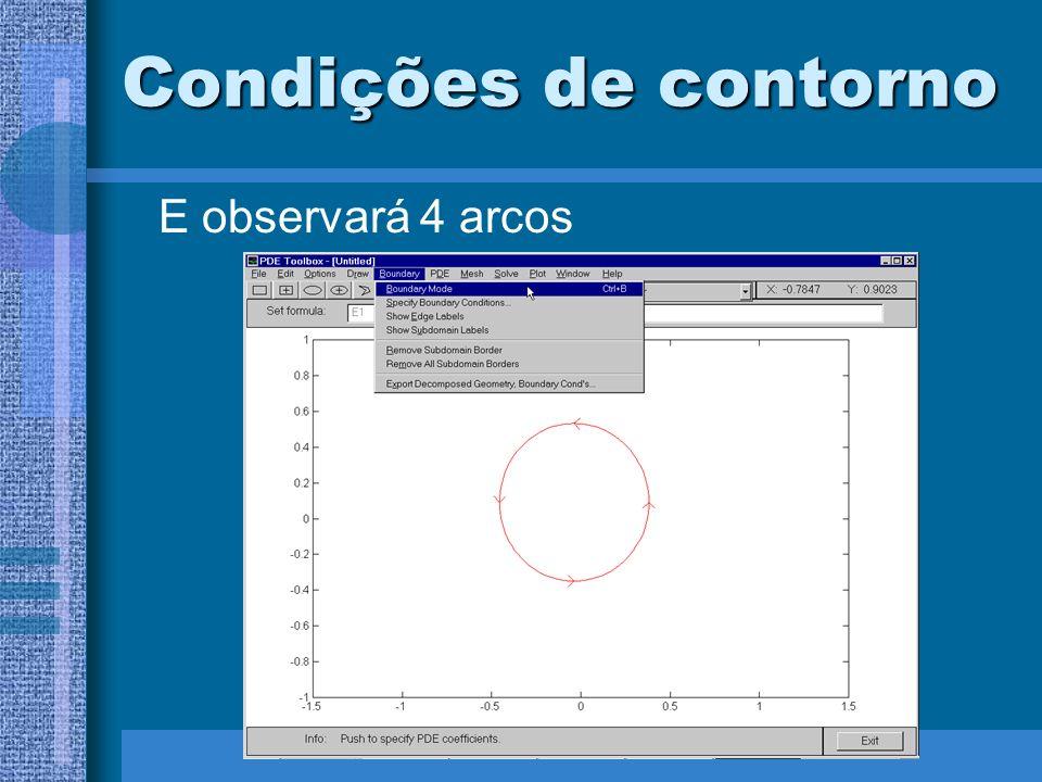 Condições de contorno E observará 4 arcos