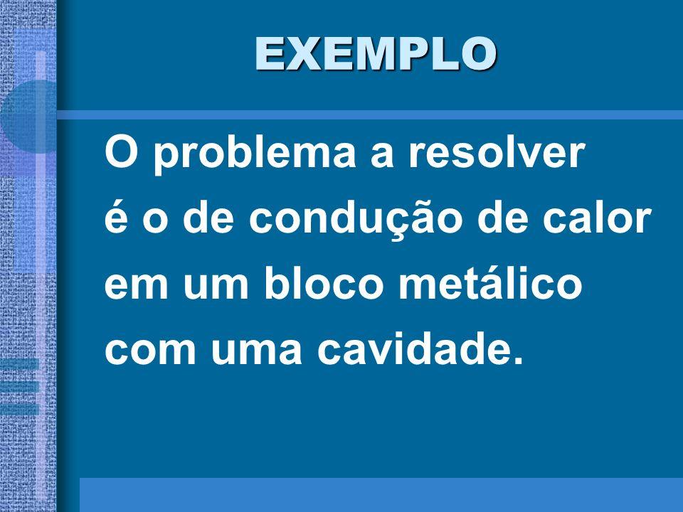EXEMPLO O problema a resolver é o de condução de calor em um bloco metálico com uma cavidade.