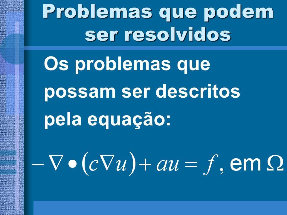 Problemas que podem ser resolvidos