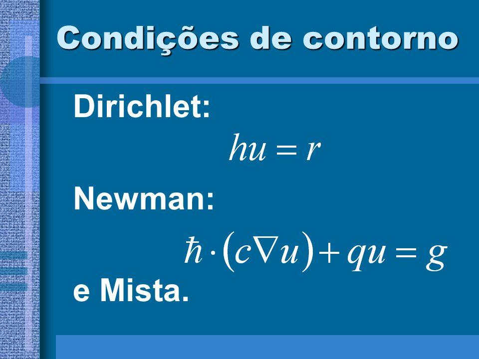 Condições de contorno Dirichlet: Newman: e Mista.