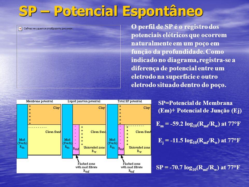SP – Potencial Espontâneo