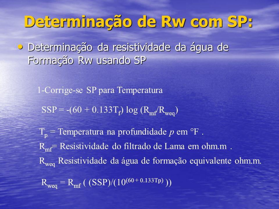 Determinação de Rw com SP: