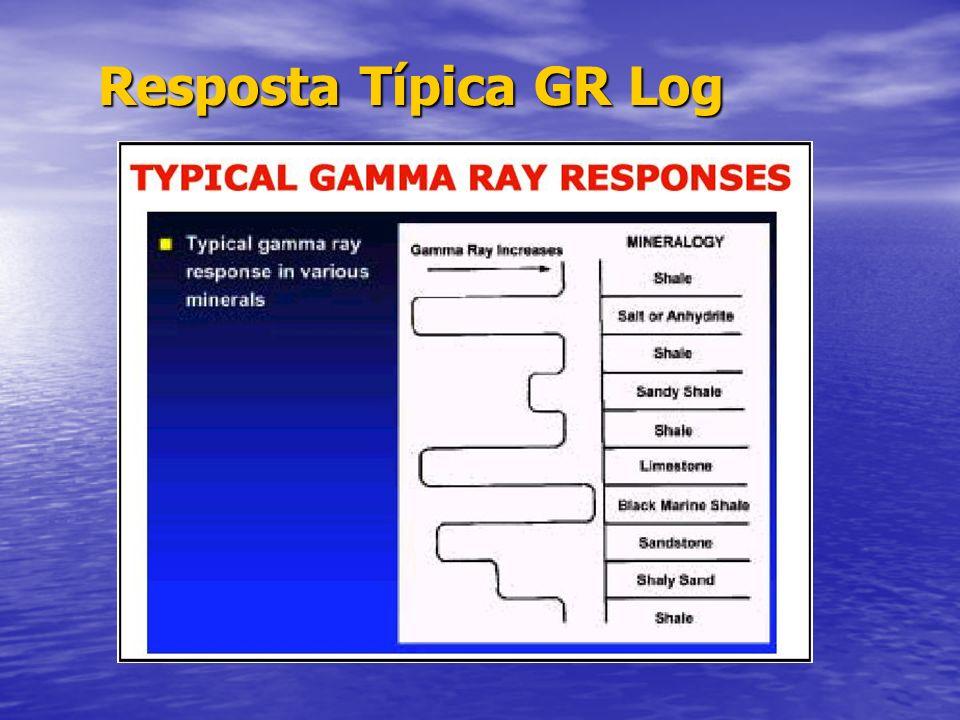 Resposta Típica GR Log