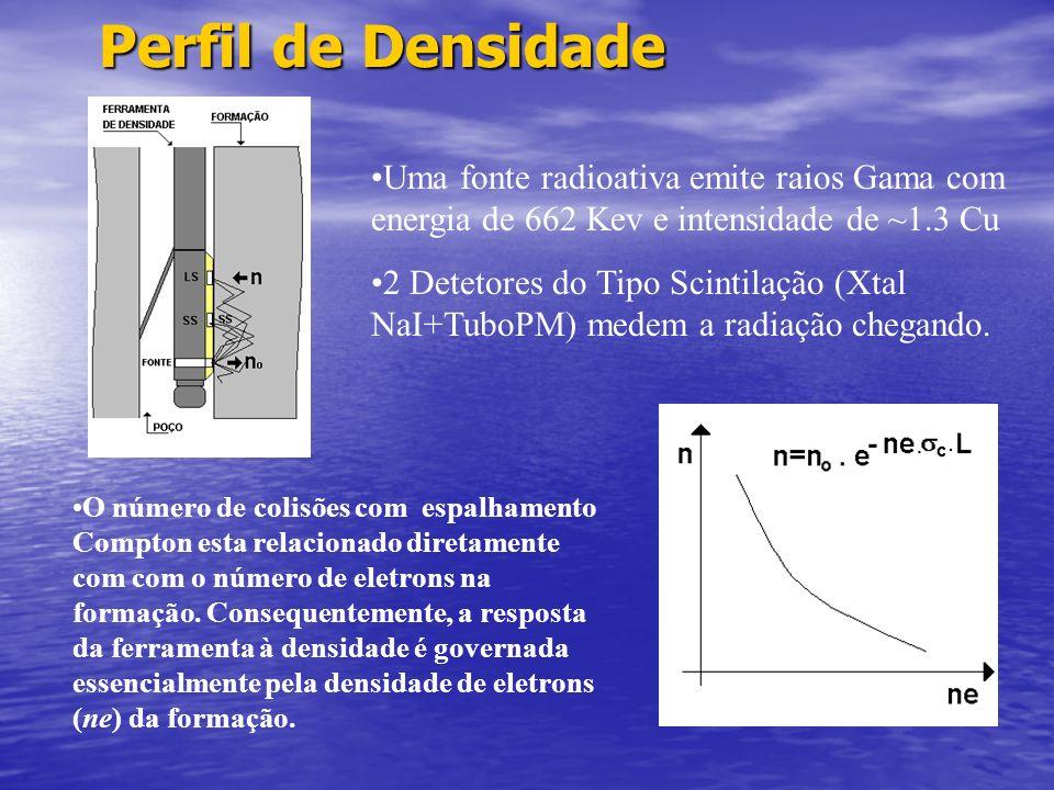Perfil de Densidade Uma fonte radioativa emite raios Gama com energia de 662 Kev e intensidade de ~1.3 Cu.