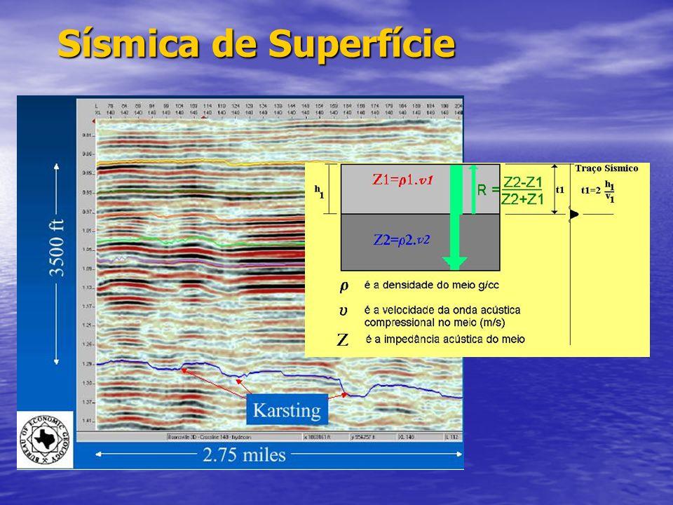 Sísmica de Superfície