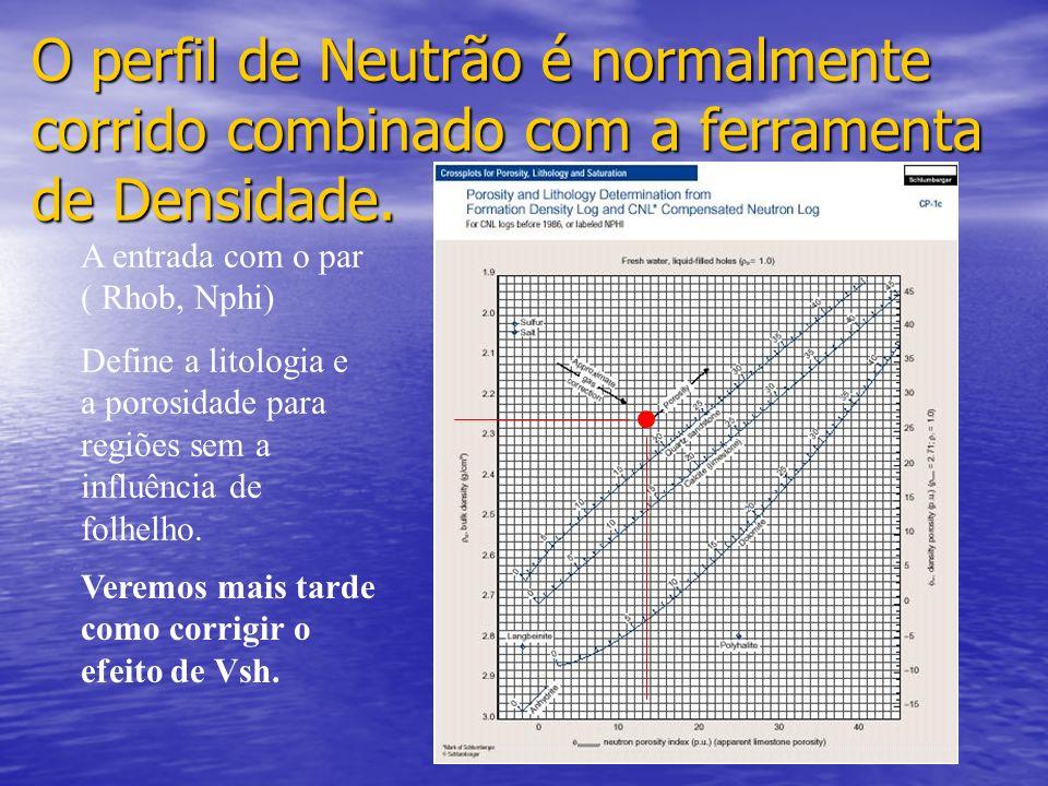 O perfil de Neutrão é normalmente corrido combinado com a ferramenta de Densidade.