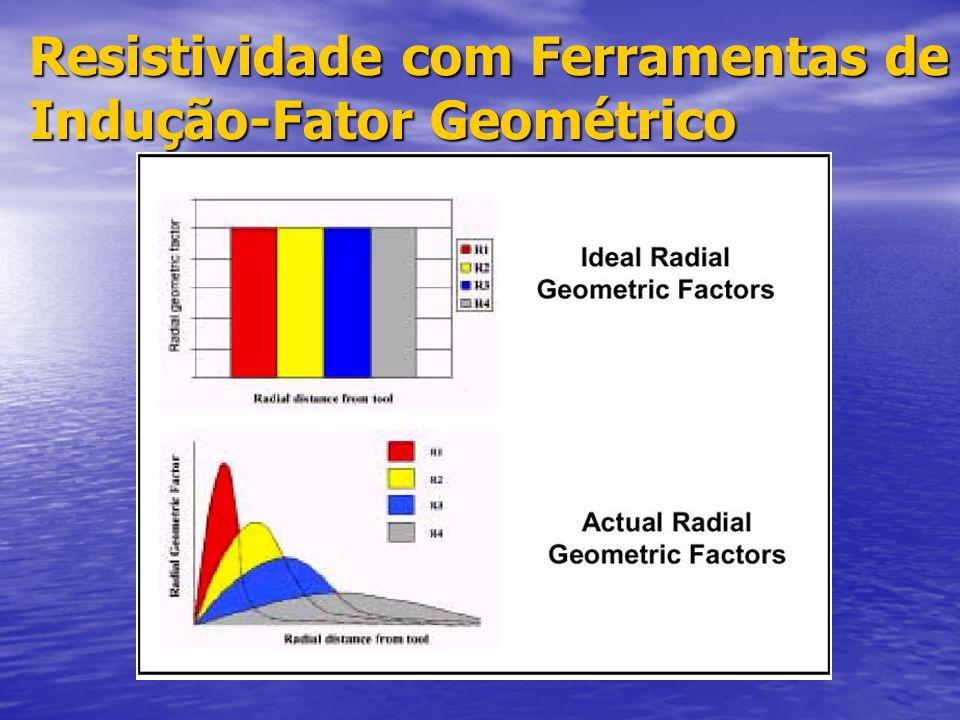 Resistividade com Ferramentas de Indução-Fator Geométrico