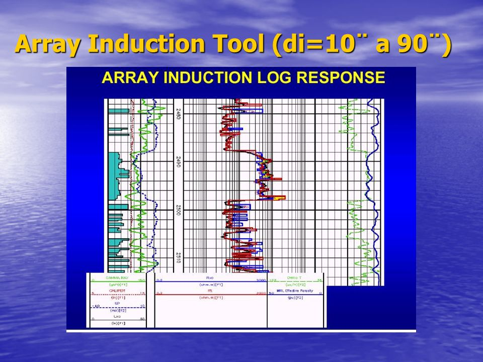 Array Induction Tool (di=10¨ a 90¨)