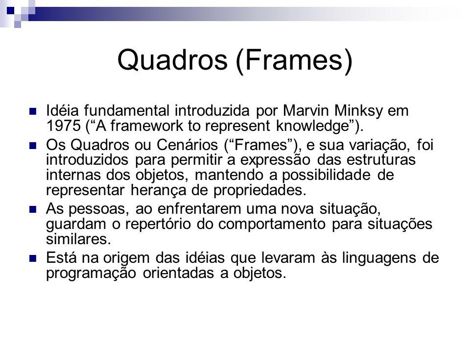 Quadros (Frames)Idéia fundamental introduzida por Marvin Minksy em 1975 ( A framework to represent knowledge ).