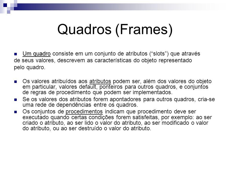Quadros (Frames) Um quadro consiste em um conjunto de atributos ( slots ) que através.