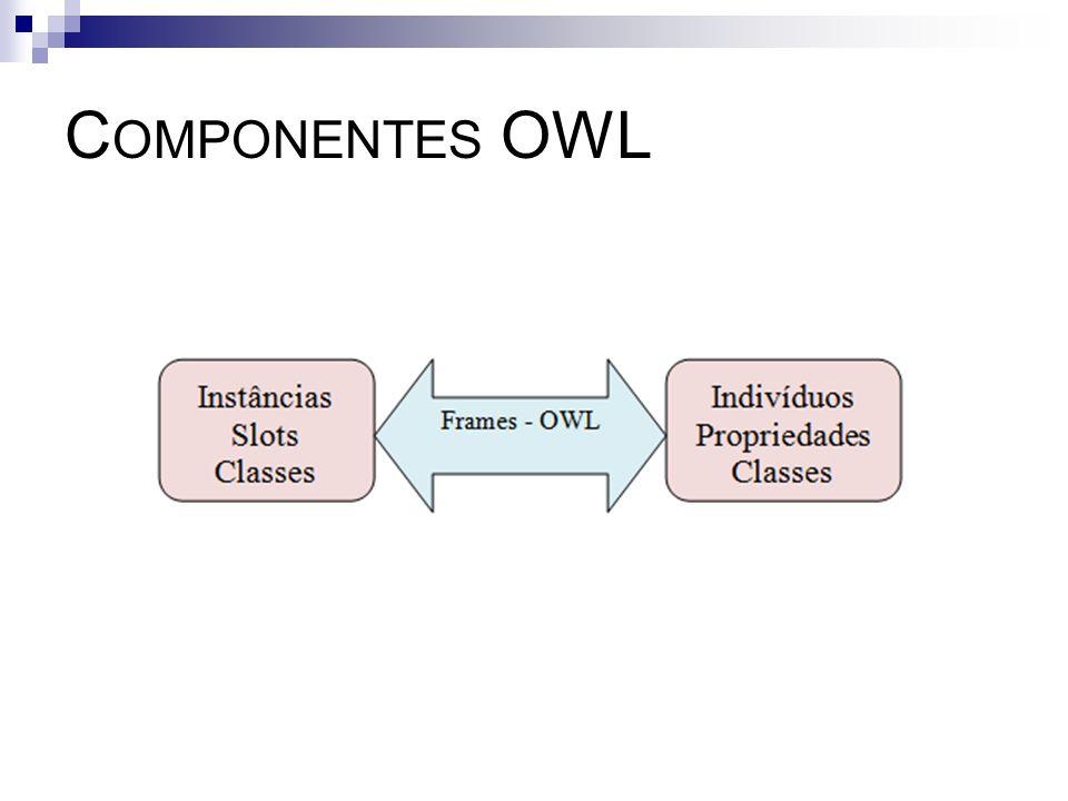 Componentes OWL