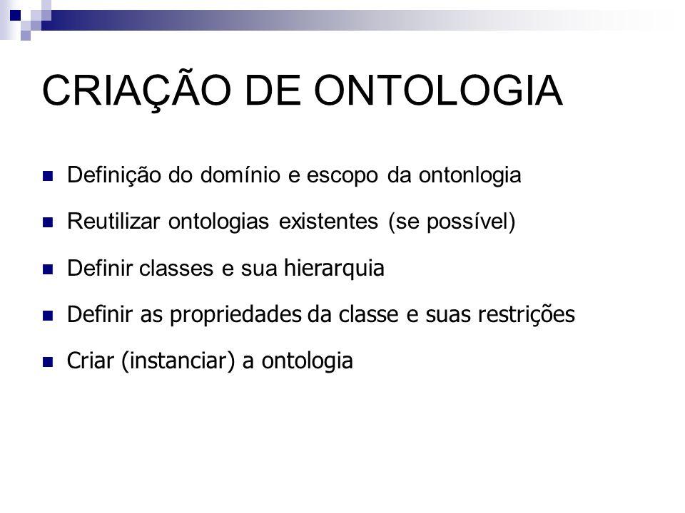 CRIAÇÃO DE ONTOLOGIA Definição do domínio e escopo da ontonlogia