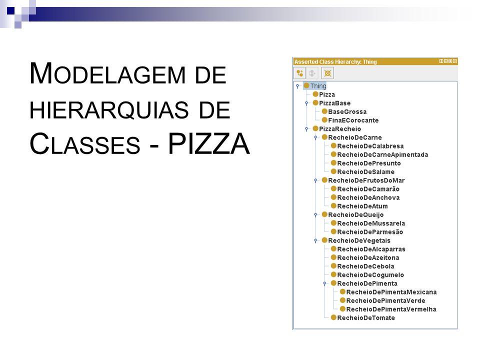 Modelagem de hierarquias de Classes - PIZZA