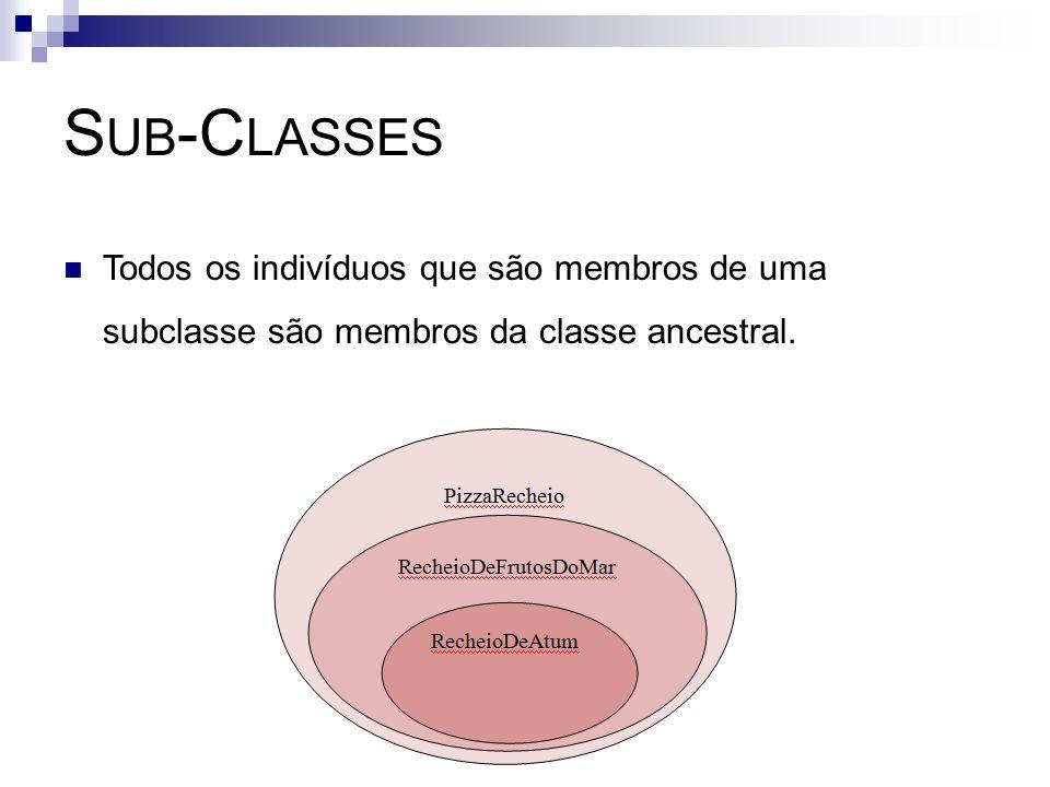 Sub-Classes Todos os indivíduos que são membros de uma subclasse são membros da classe ancestral.