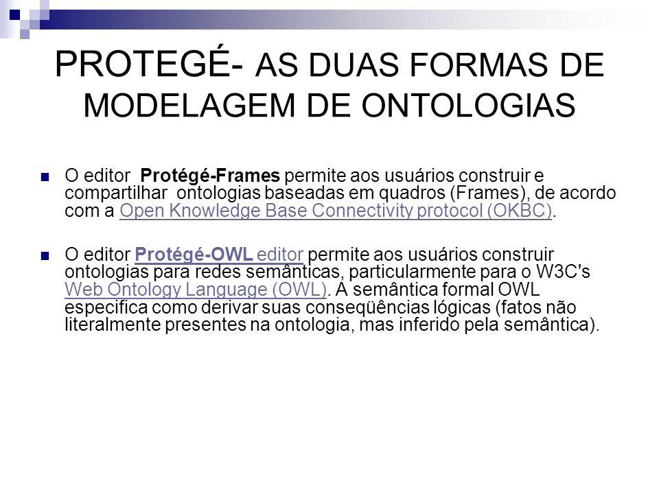 PROTEGÉ- AS DUAS FORMAS DE MODELAGEM DE ONTOLOGIAS